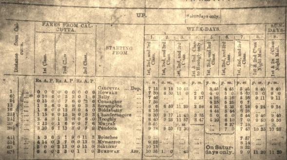 1863 EIR time table